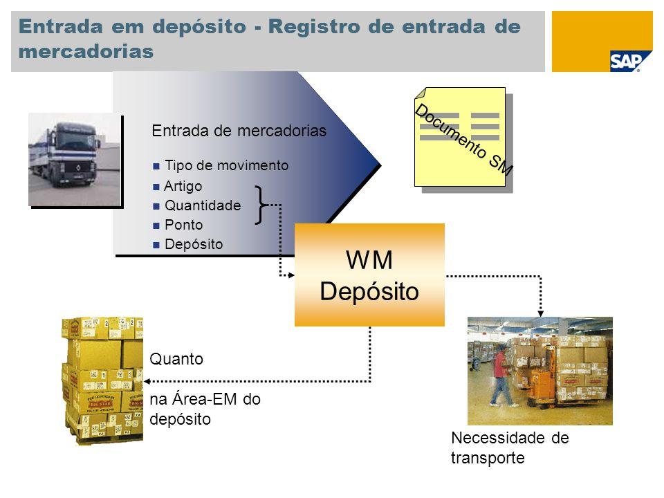 Entrada em depósito - Registro de entrada de mercadorias