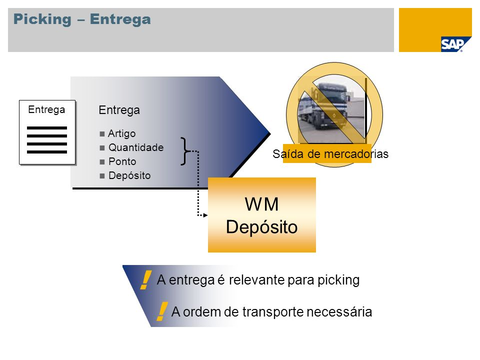 WM Depósito Picking – Entrega A entrega é relevante para picking