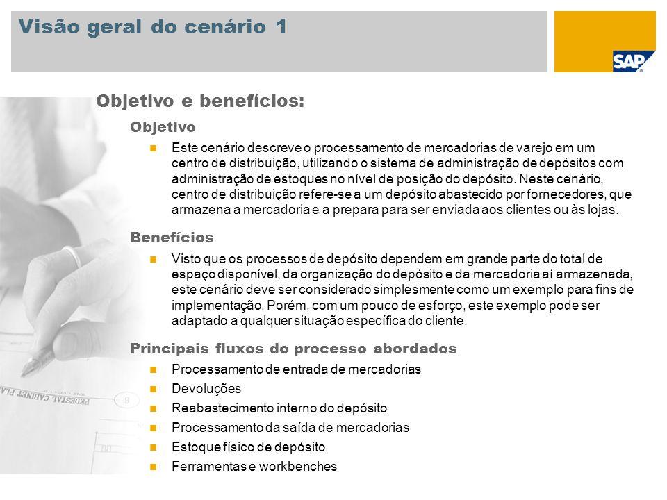 Visão geral do cenário 1 Objetivo e benefícios: Objetivo Benefícios