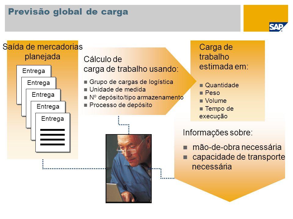 Previsão global de carga