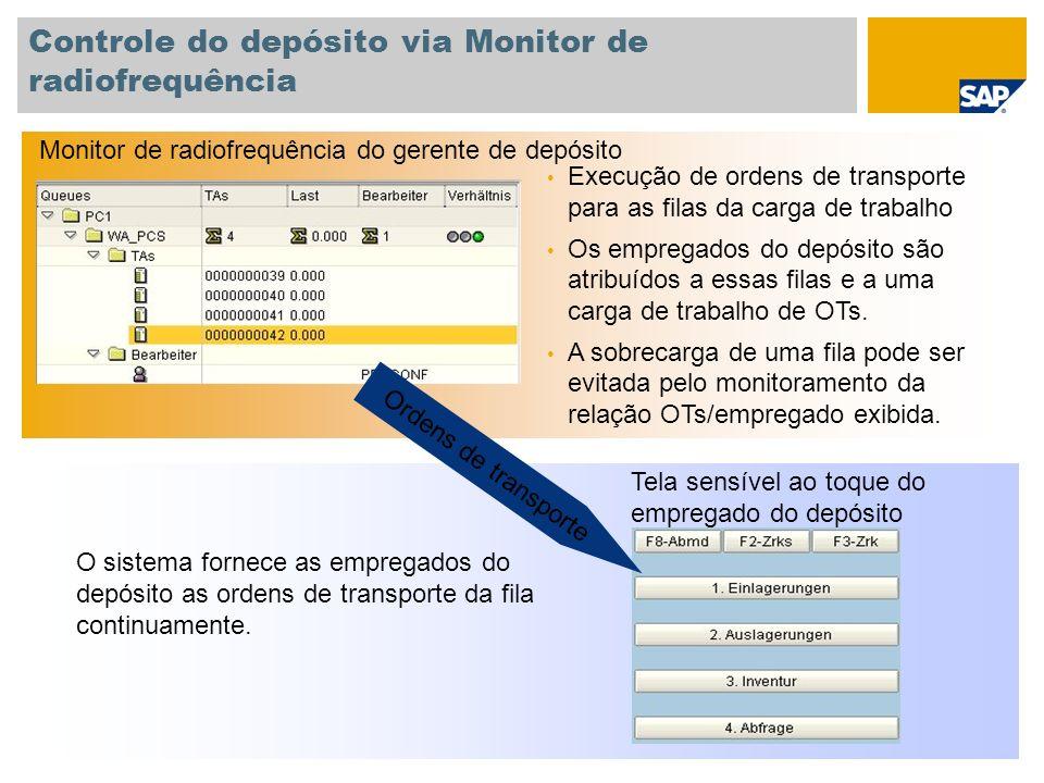 Controle do depósito via Monitor de radiofrequência