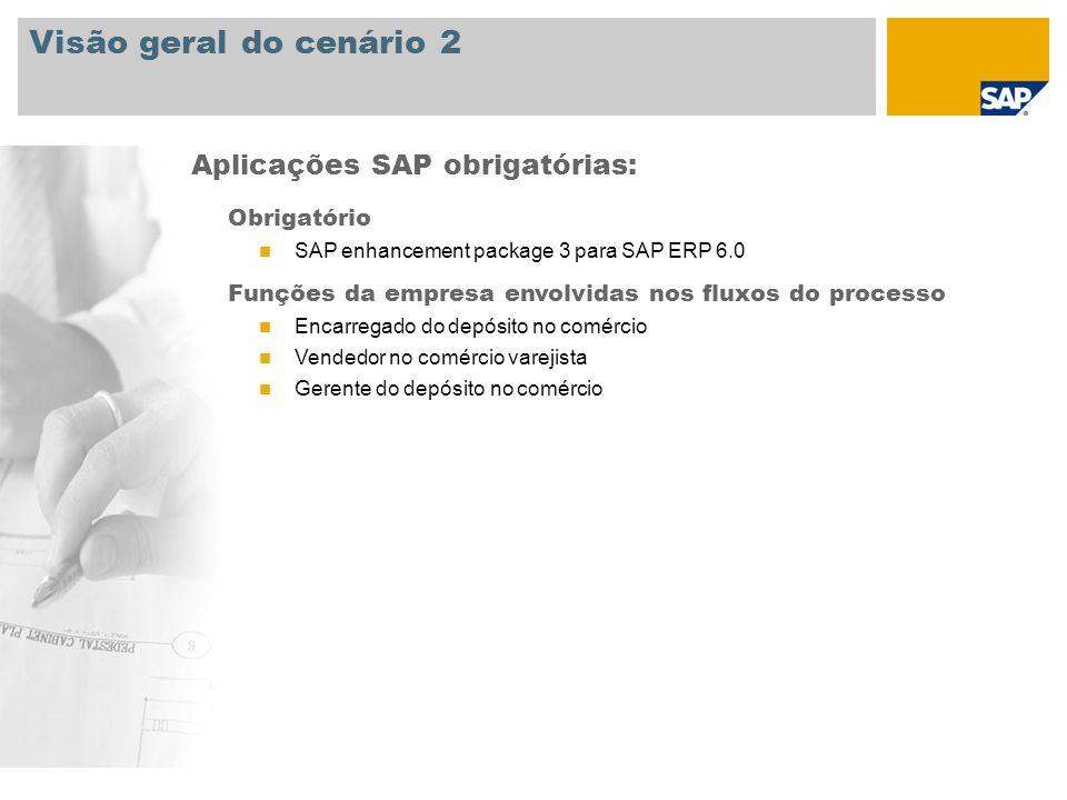 Visão geral do cenário 2 Aplicações SAP obrigatórias: Obrigatório