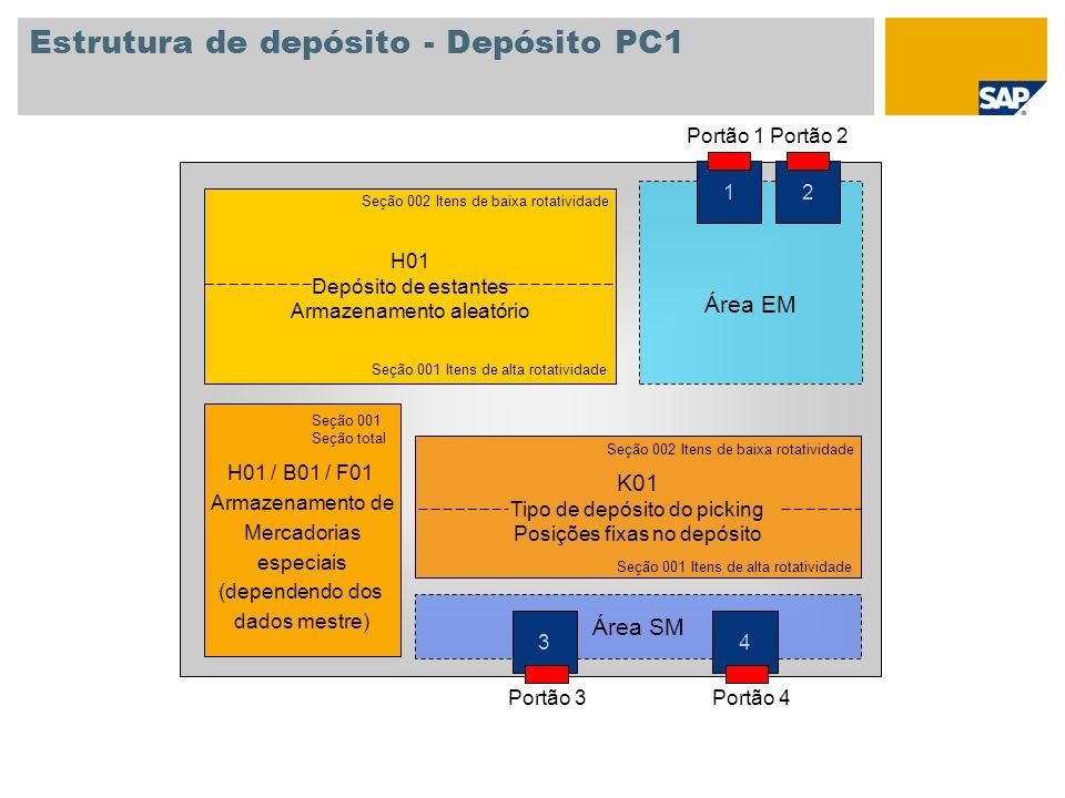 Estrutura de depósito - Depósito PC1