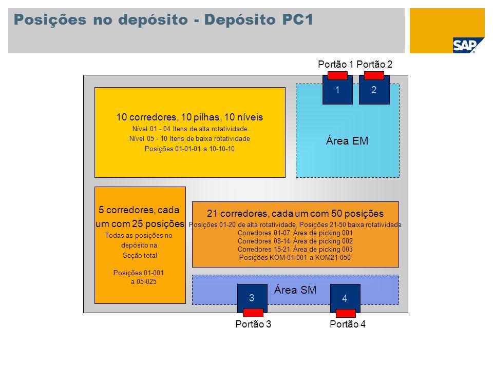 Posições no depósito - Depósito PC1