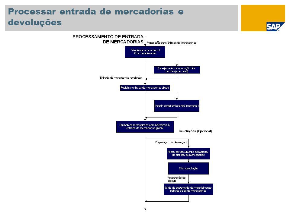 Processar entrada de mercadorias e devoluções