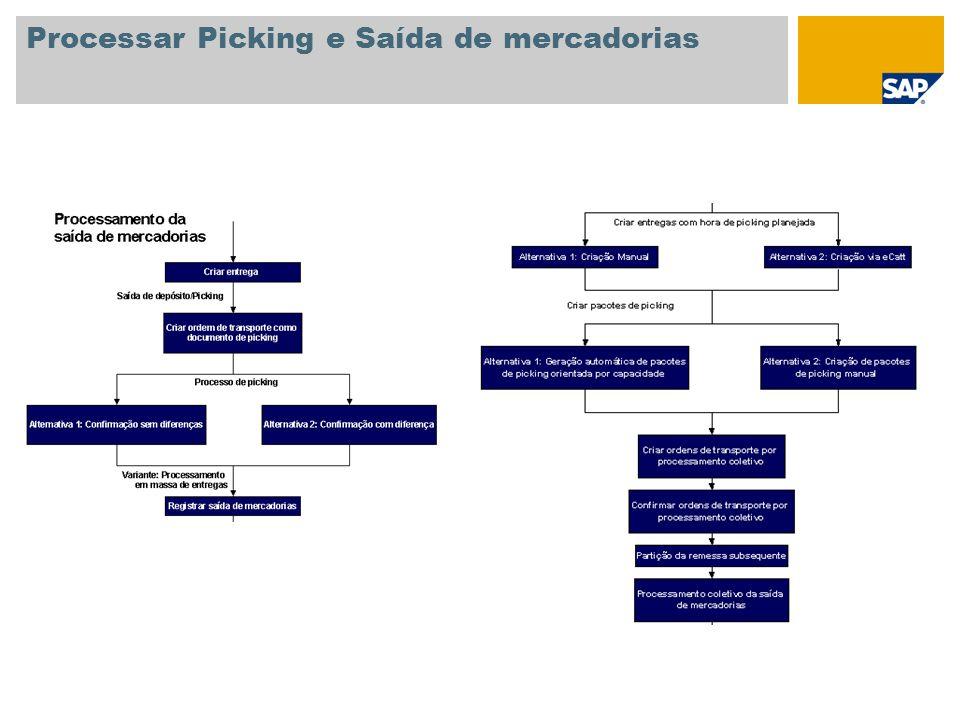 Processar Picking e Saída de mercadorias