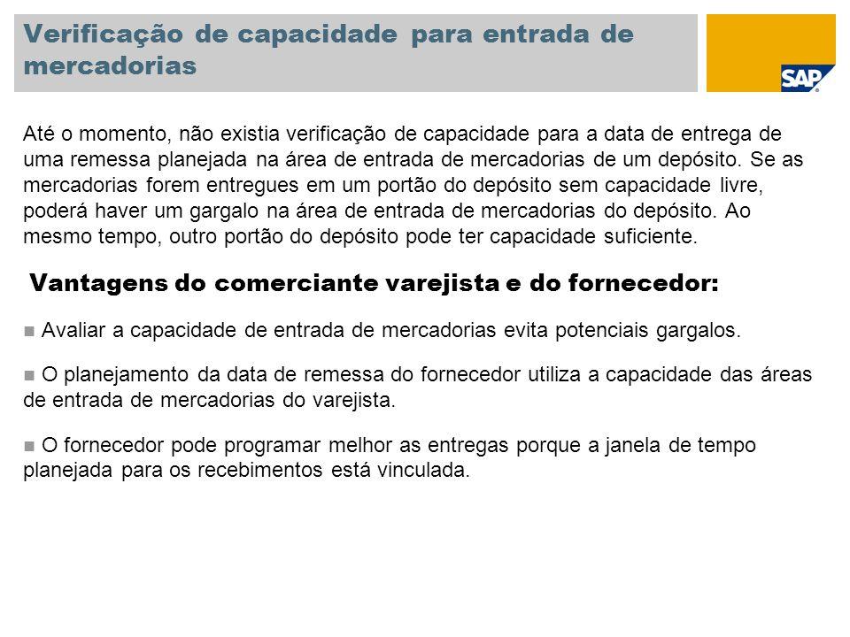 Verificação de capacidade para entrada de mercadorias
