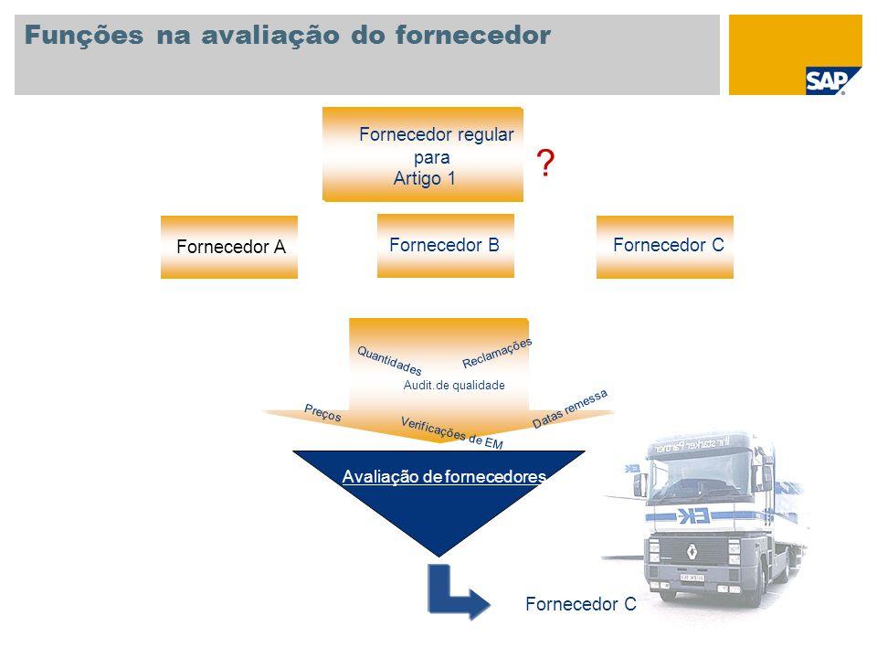 Funções na avaliação do fornecedor
