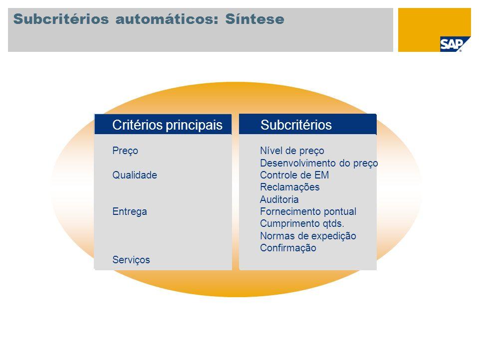 Subcritérios automáticos: Síntese