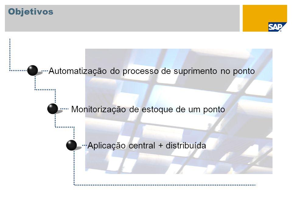 Objetivos Automatização do processo de suprimento no ponto.