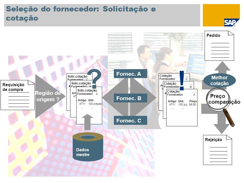 Seleção do fornecedor: Solicitação e cotação