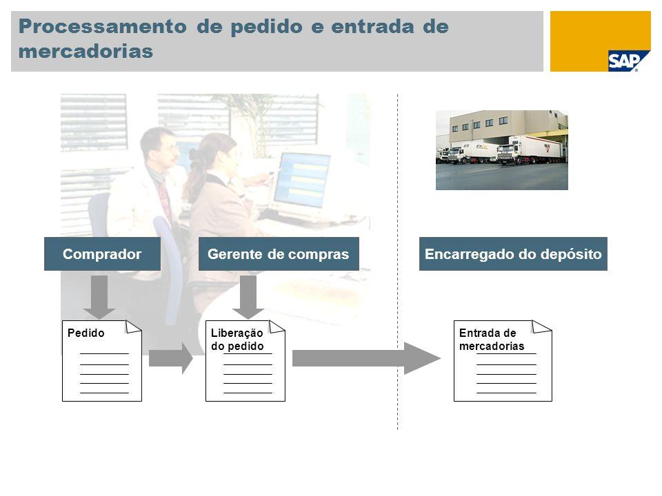 Processamento de pedido e entrada de mercadorias