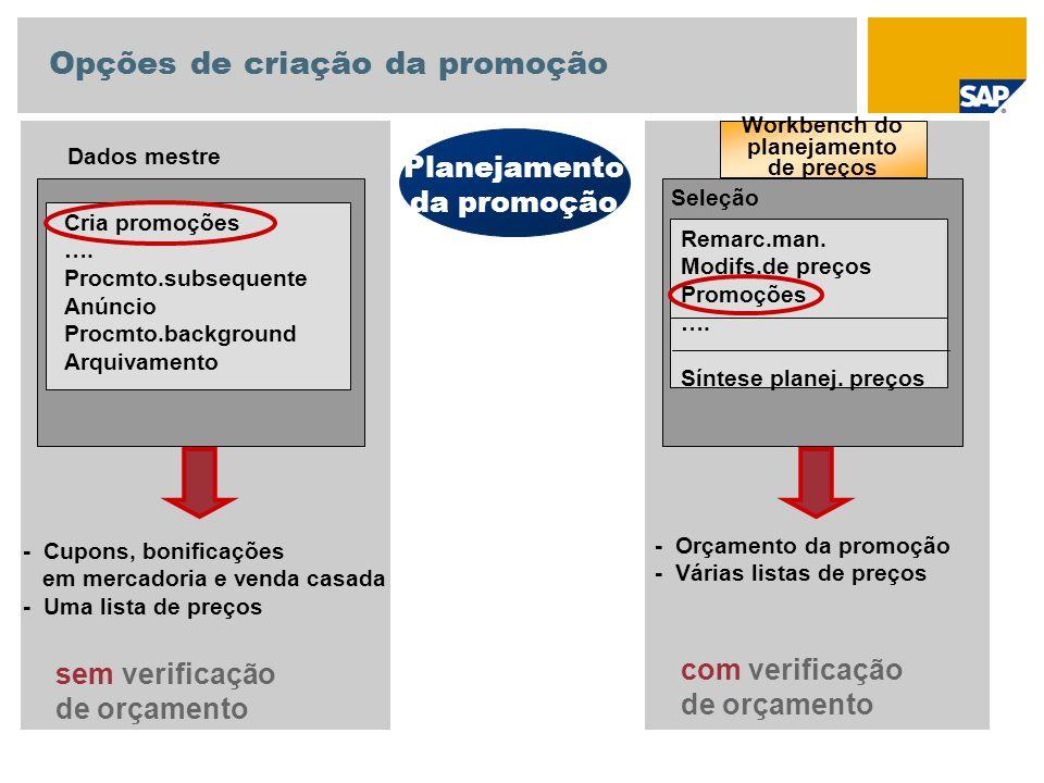Opções de criação da promoção