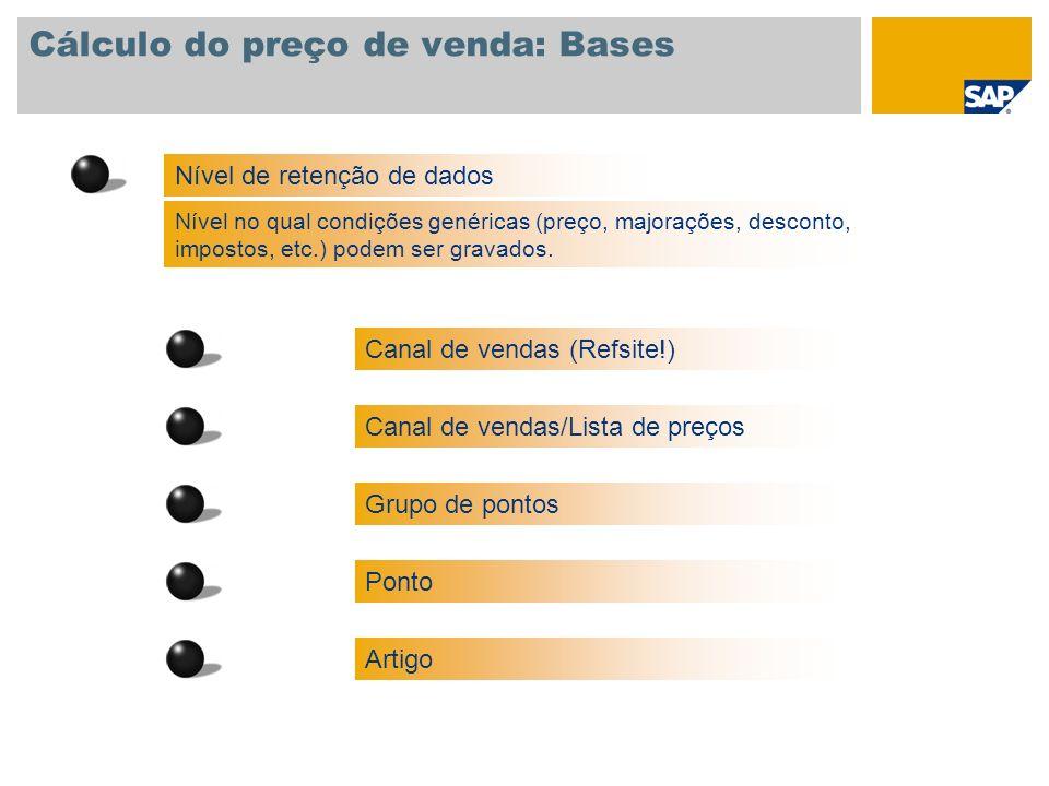Cálculo do preço de venda: Bases