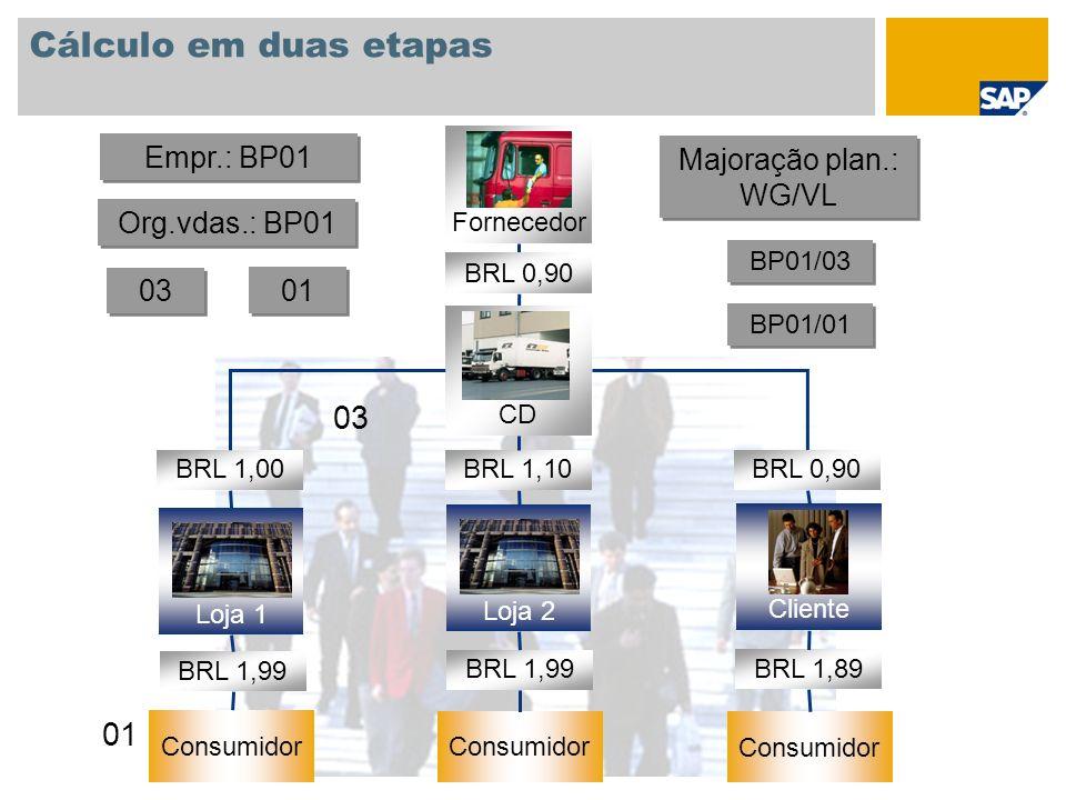 Cálculo em duas etapas 03 01 Empr.: BP01 Majoração plan.: WG/VL