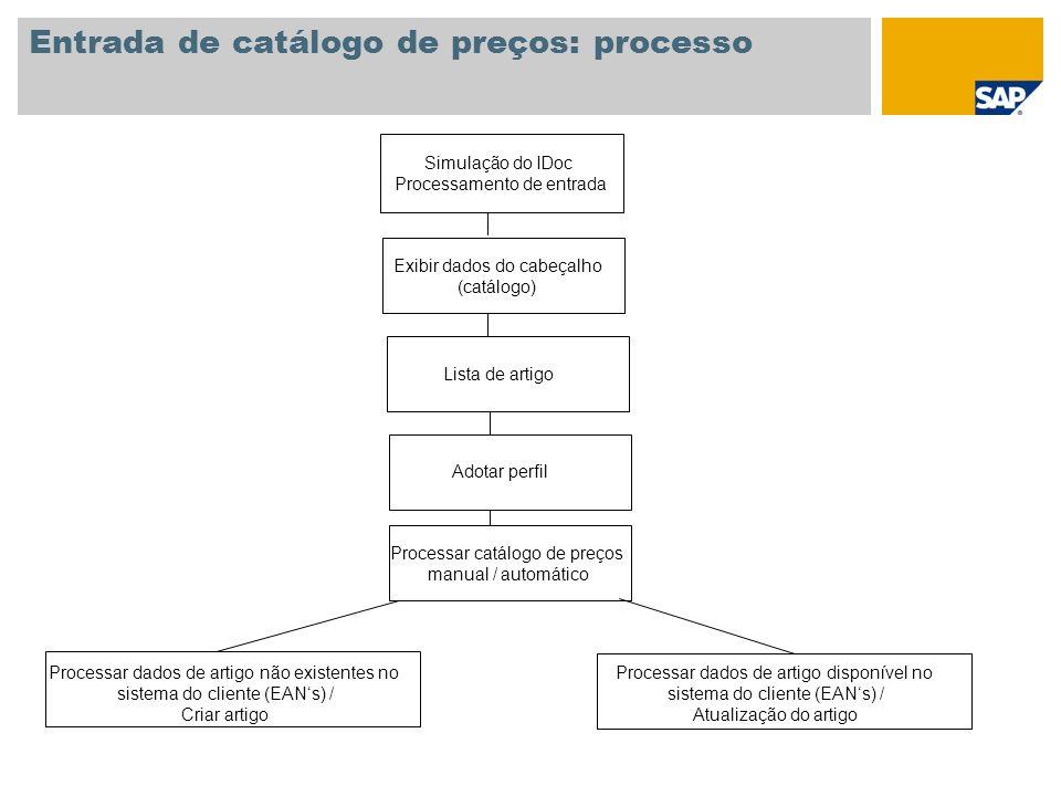 Entrada de catálogo de preços: processo