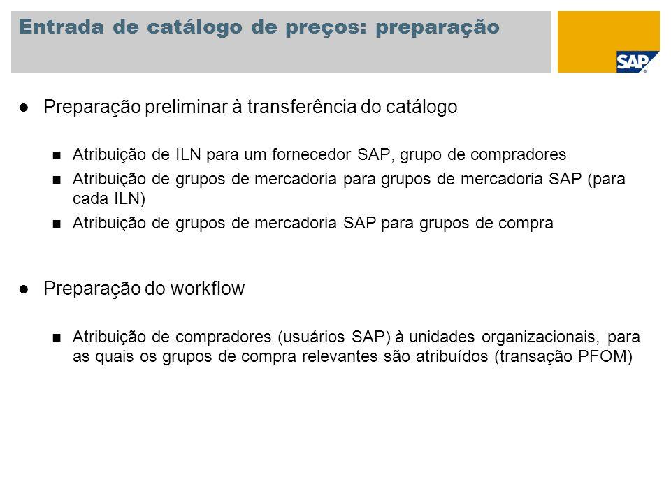 Entrada de catálogo de preços: preparação