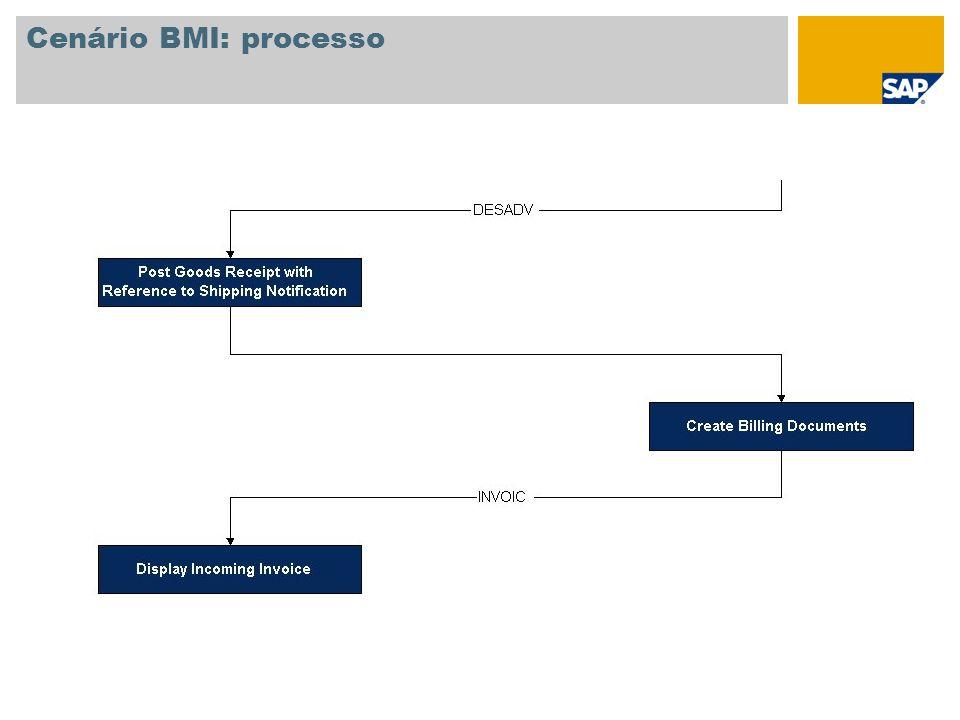 Cenário BMI: processo