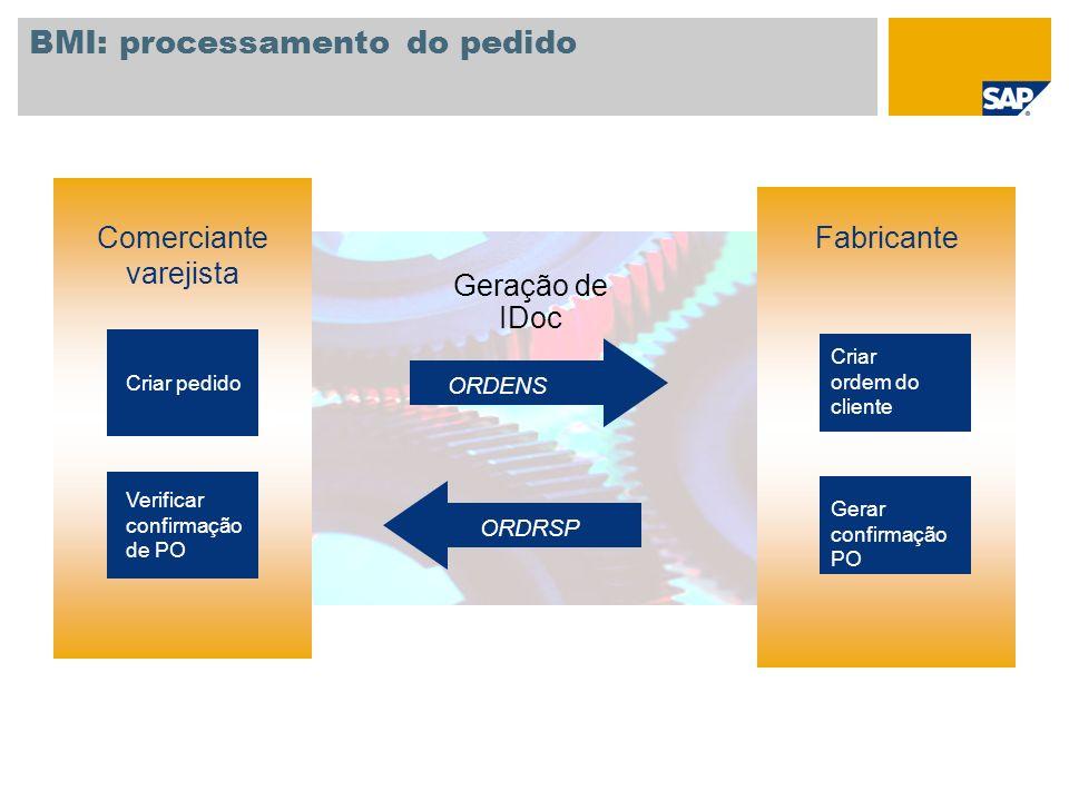 BMI: processamento do pedido