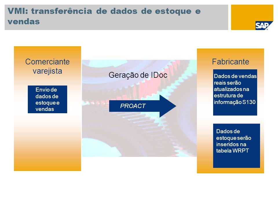 VMI: transferência de dados de estoque e vendas