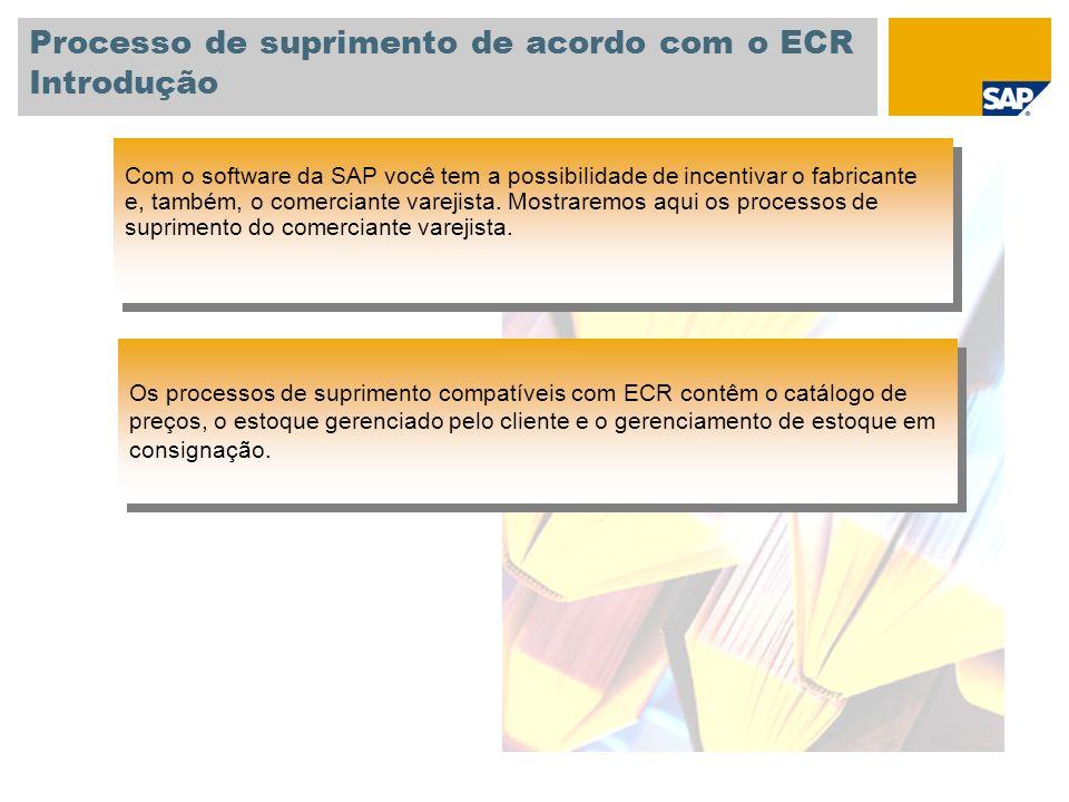 Processo de suprimento de acordo com o ECR Introdução