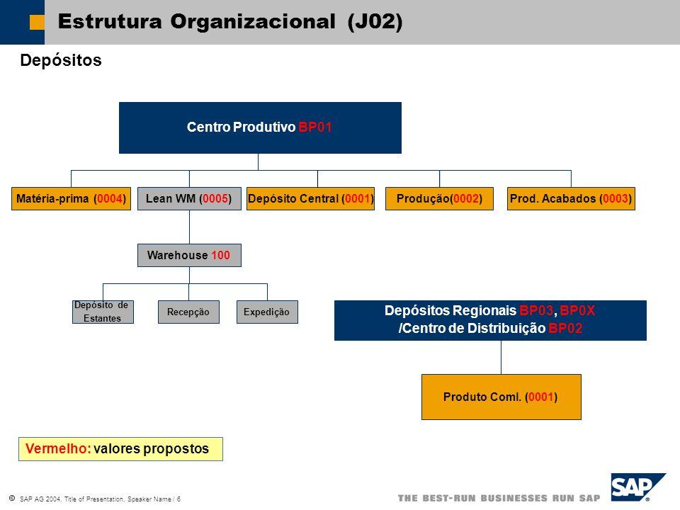 Estrutura Organizacional (J02)