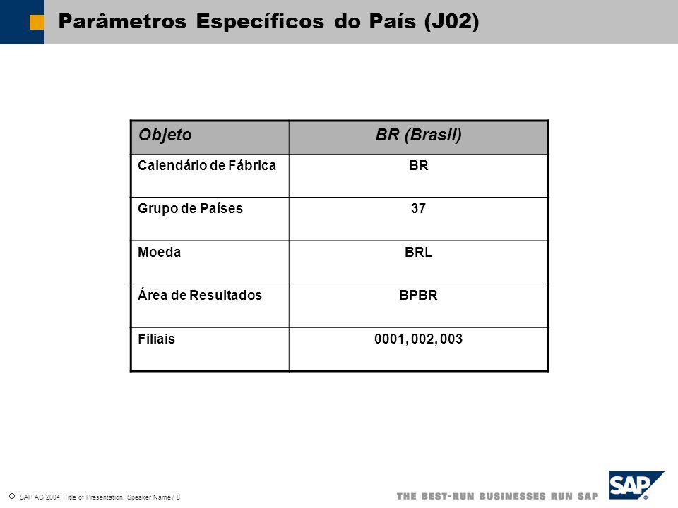 Parâmetros Específicos do País (J02)