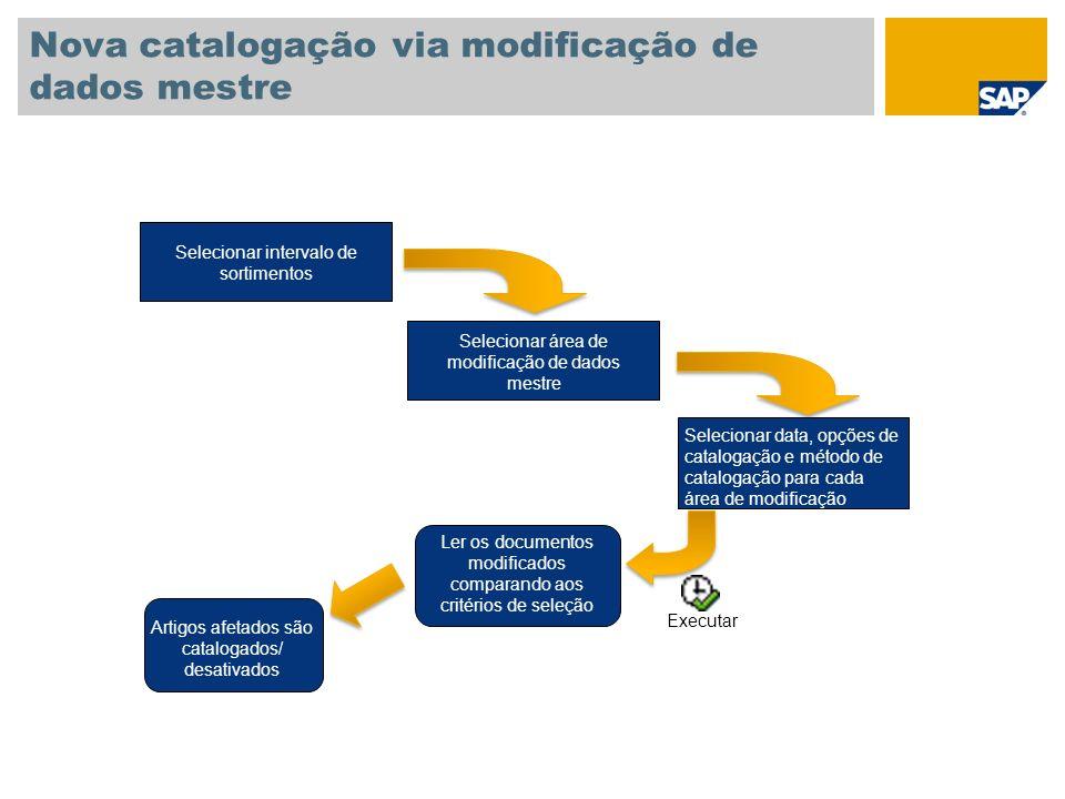Nova catalogação via modificação de dados mestre