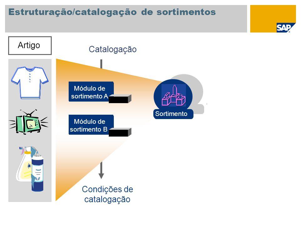 Estruturação/catalogação de sortimentos