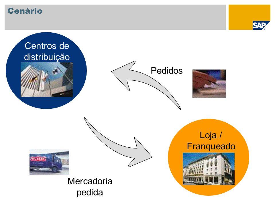 Centros de distribuição Pedidos Loja / Franqueado Mercadoria pedida