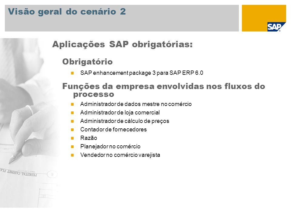 Aplicações SAP obrigatórias: