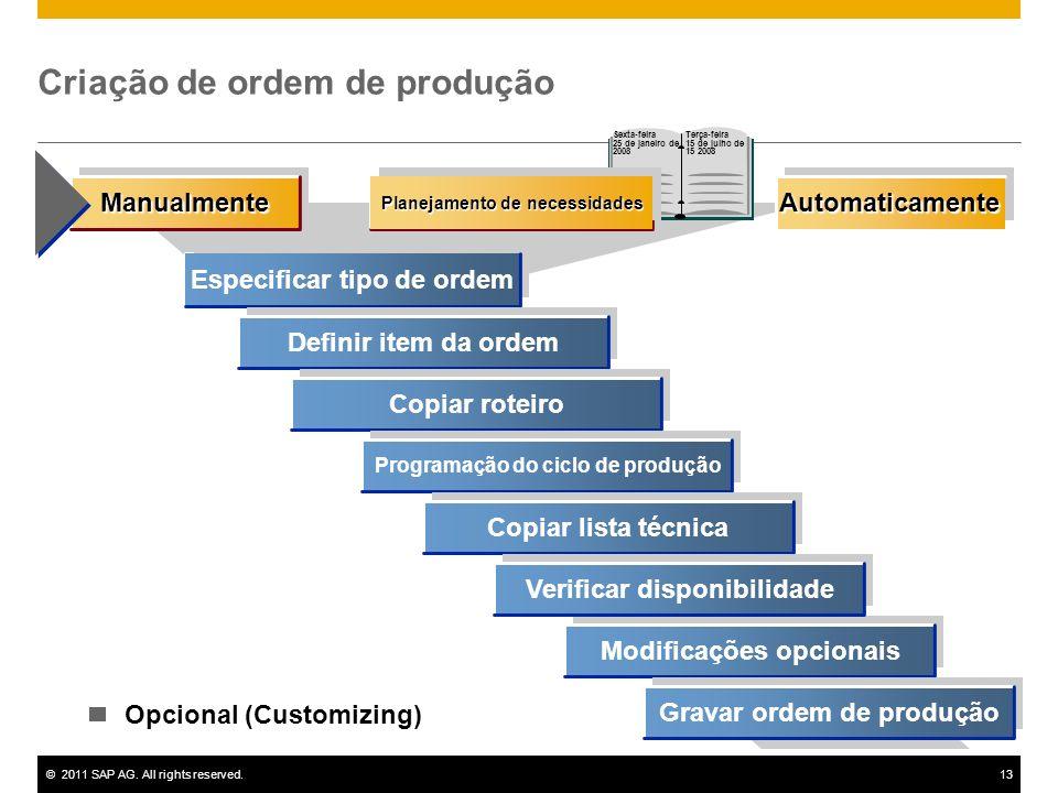 Criação de ordem de produção