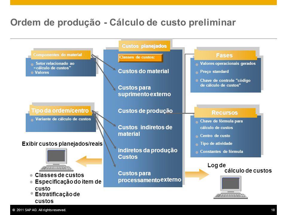 Ordem de produção - Cálculo de custo preliminar