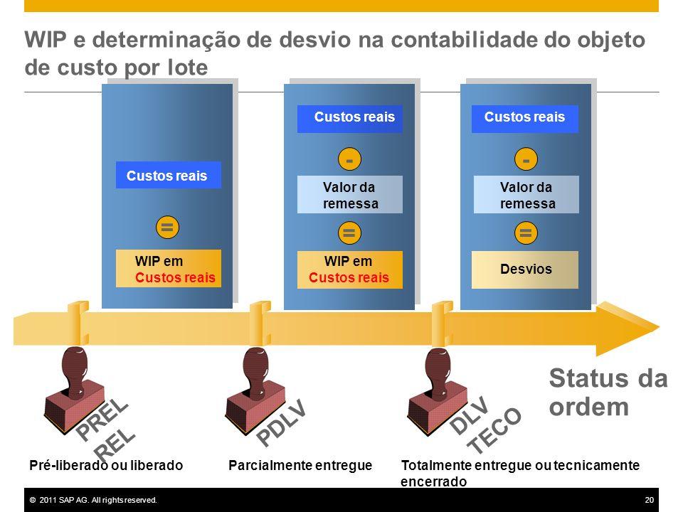 WIP e determinação de desvio na contabilidade do objeto de custo por lote