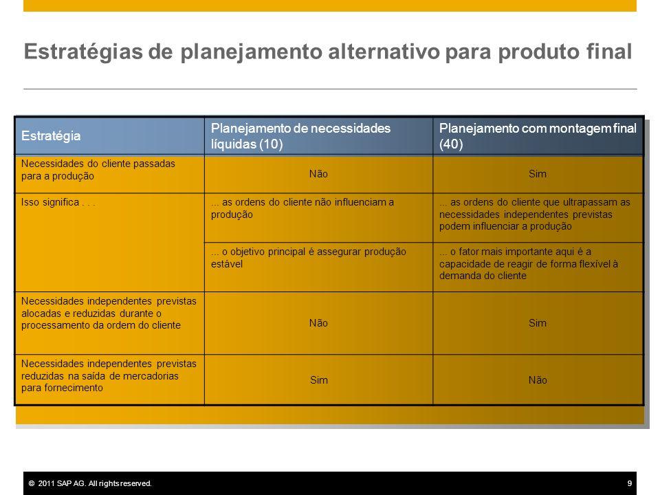 Estratégias de planejamento alternativo para produto final