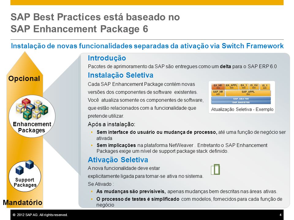 SAP Best Practices está baseado no SAP Enhancement Package 6