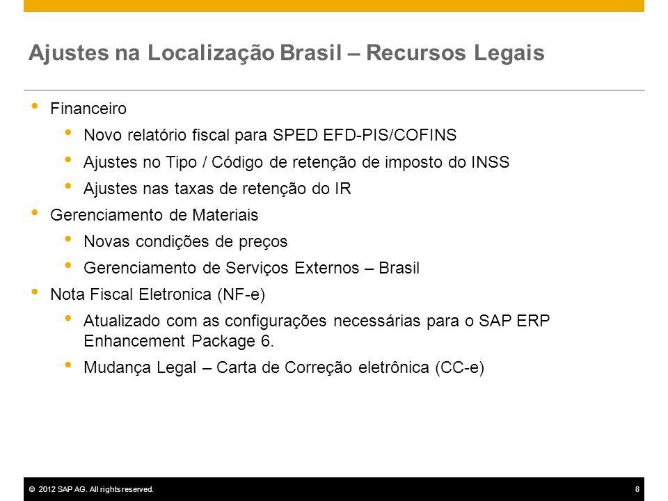 Ajustes na Localização Brasil – Recursos Legais
