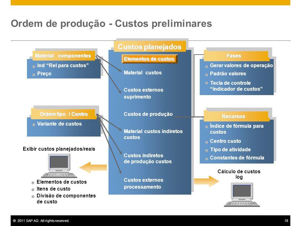 Ordem de produção - Custos preliminares