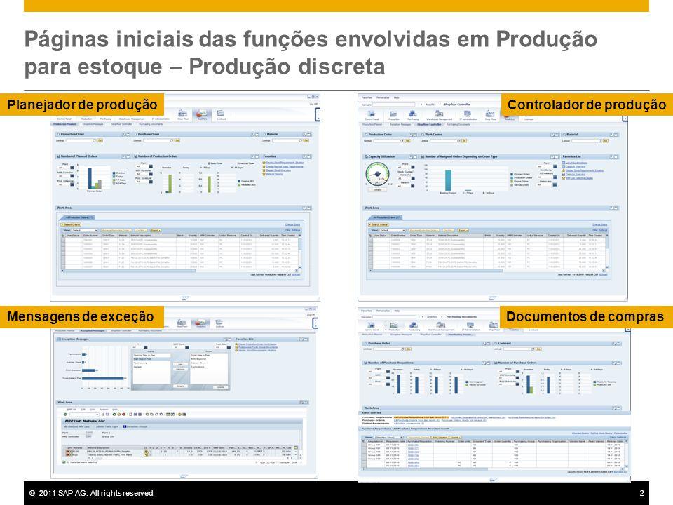 Páginas iniciais das funções envolvidas em Produção para estoque – Produção discreta