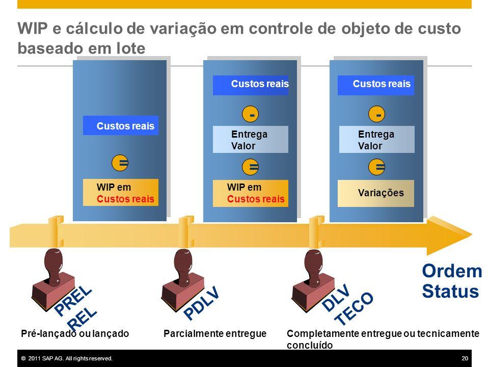 WIP e cálculo de variação em controle de objeto de custo baseado em lote