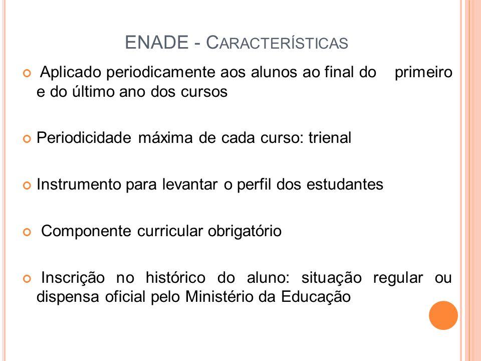 ENADE - Características