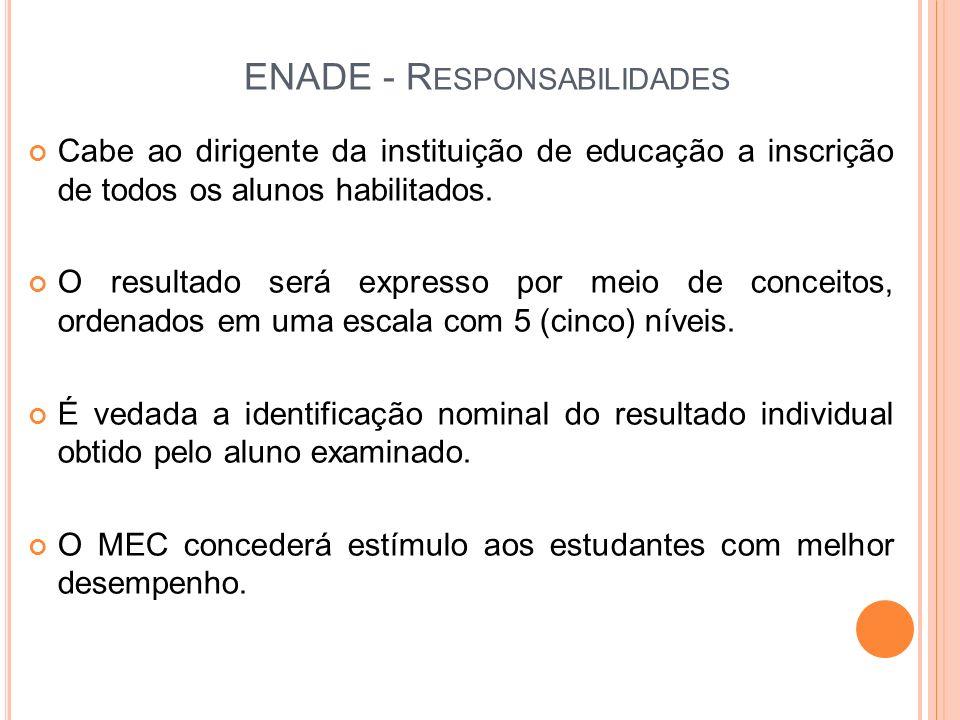 ENADE - Responsabilidades