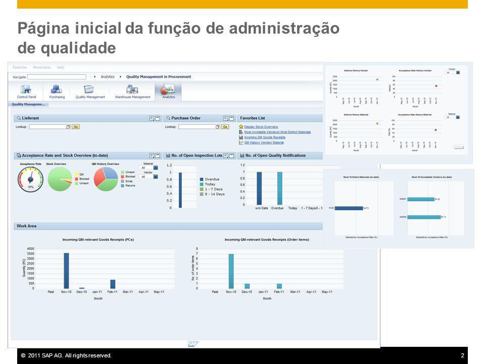 Página inicial da função de administração de qualidade