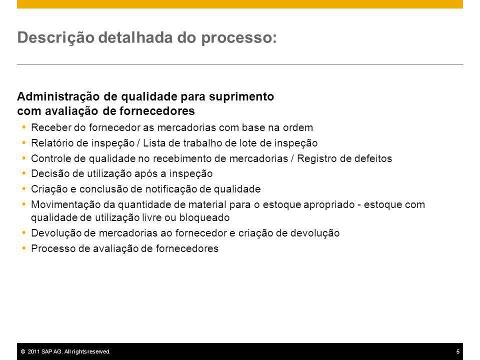 Descrição detalhada do processo: