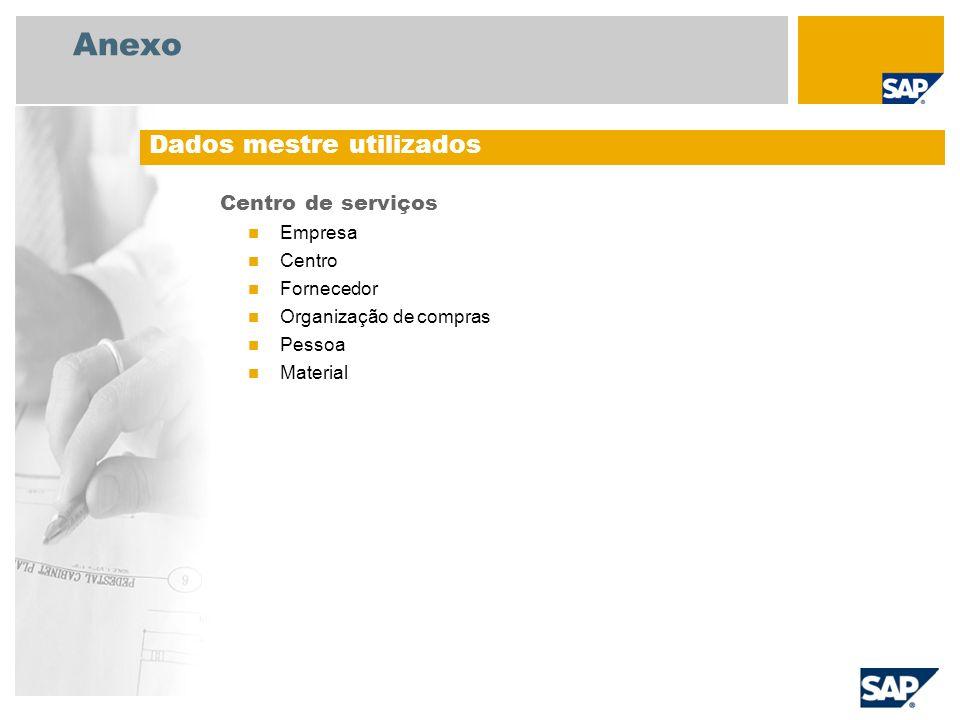 Anexo Dados mestre utilizados Centro de serviços Empresa Centro