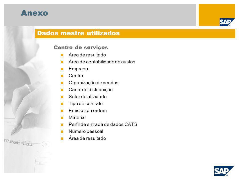 Anexo Dados mestre utilizados Centro de serviços Área de resultado