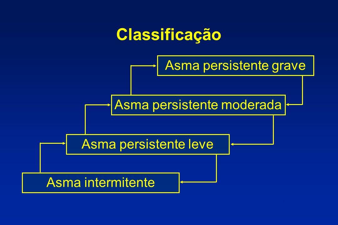 Classificação Asma persistente grave Asma persistente moderada