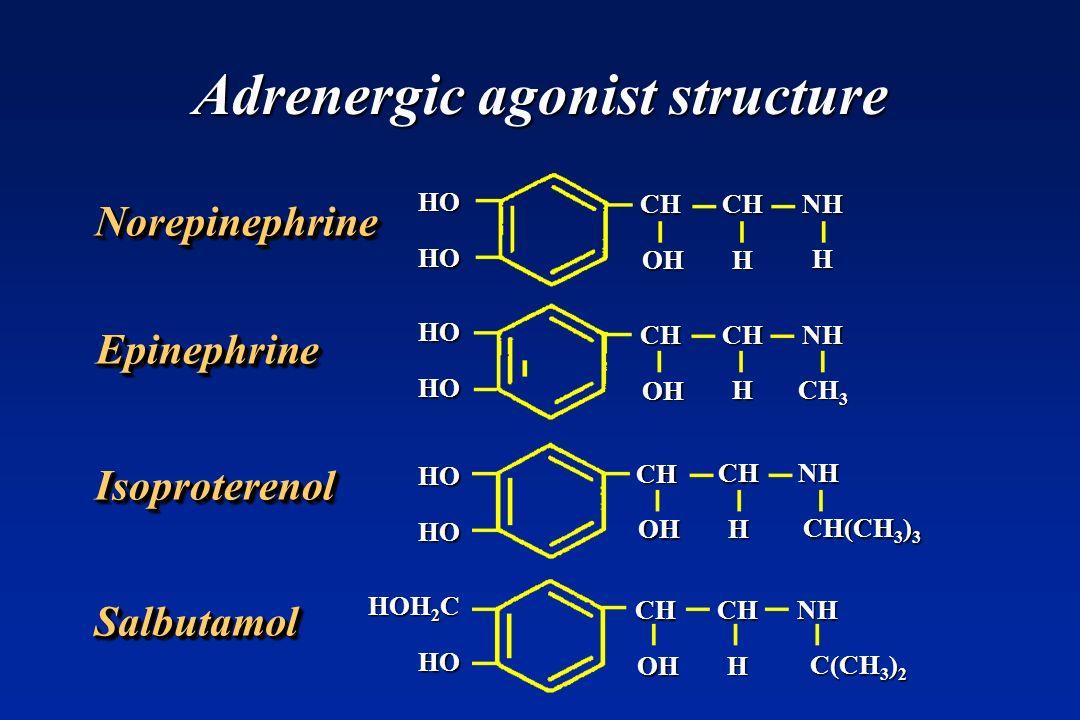 Adrenergic agonist structure