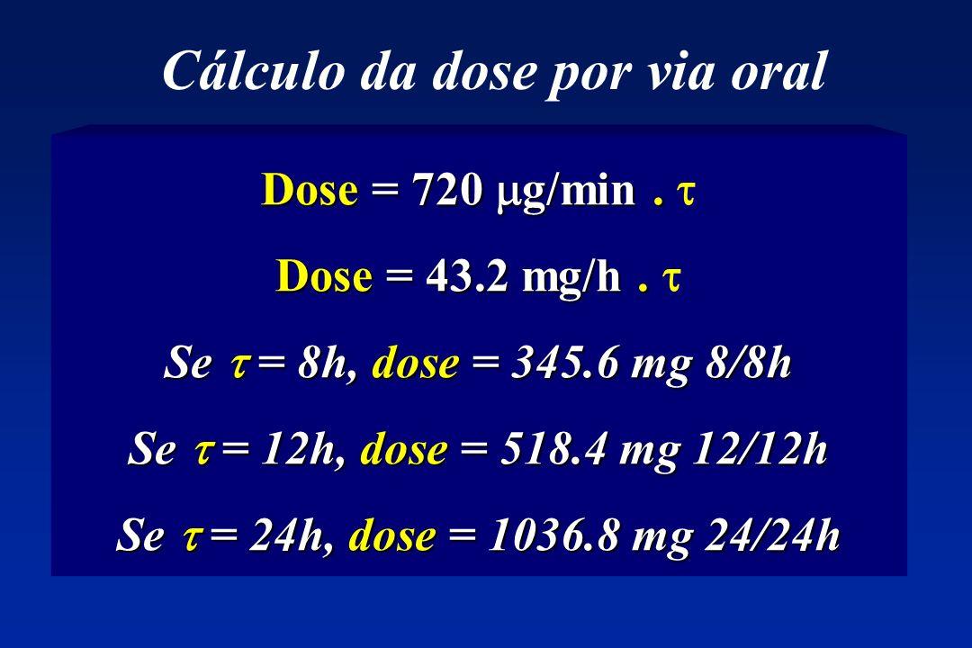 Cálculo da dose por via oral