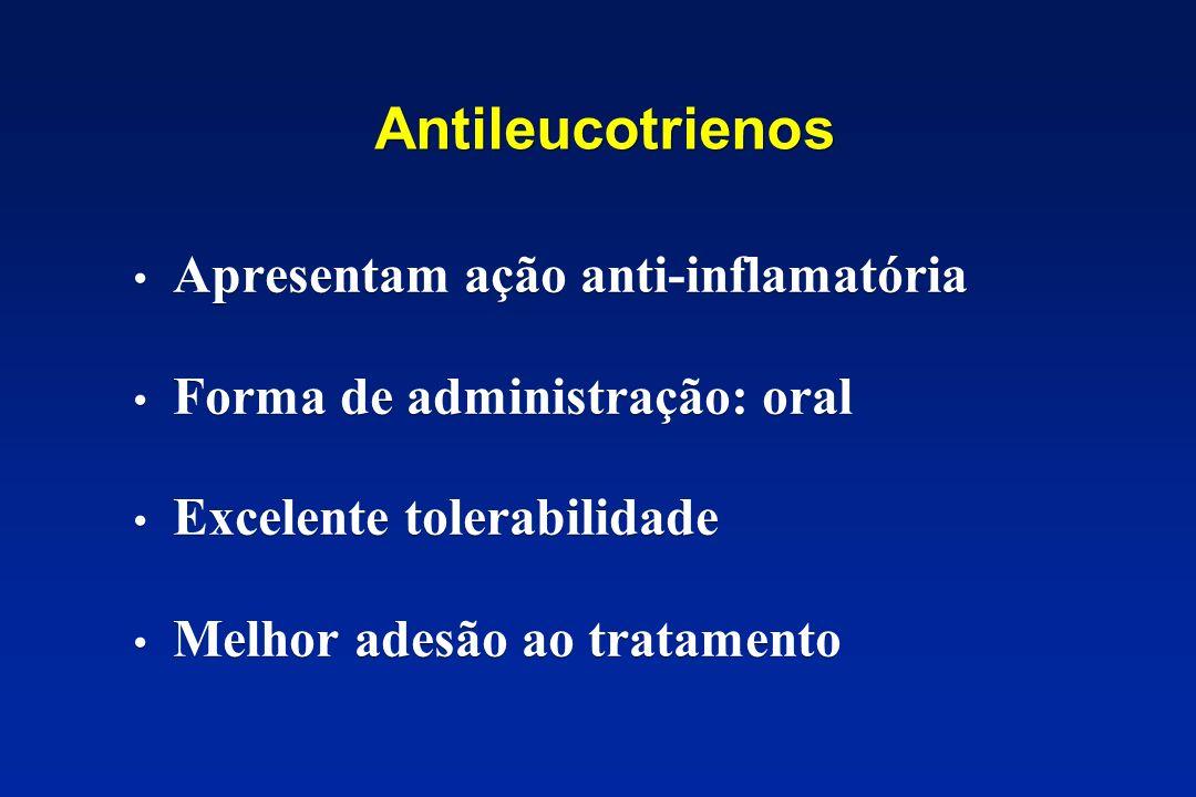 Antileucotrienos Apresentam ação anti-inflamatória